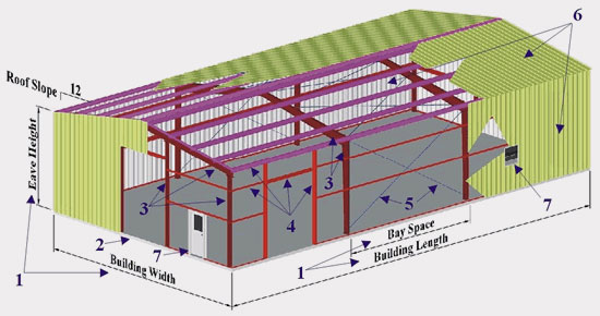 metal building dimensions